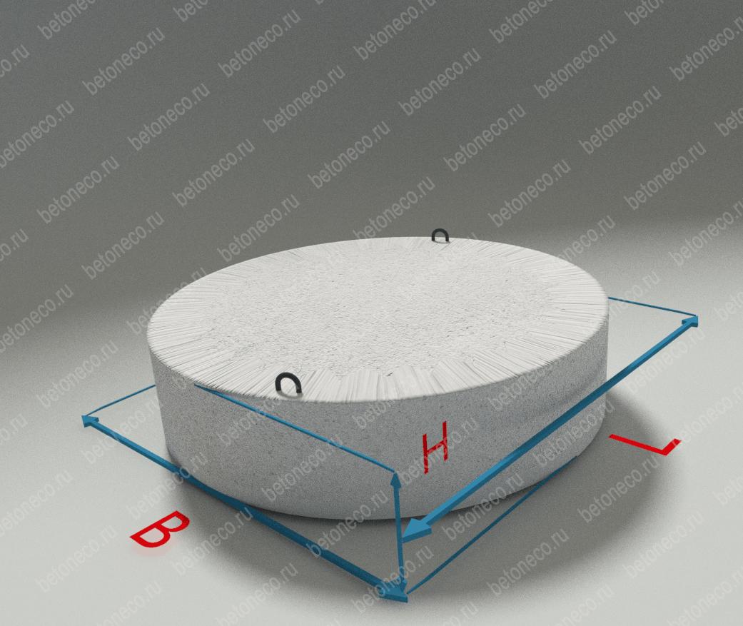 Опорно-анкерные железобетонные плиты