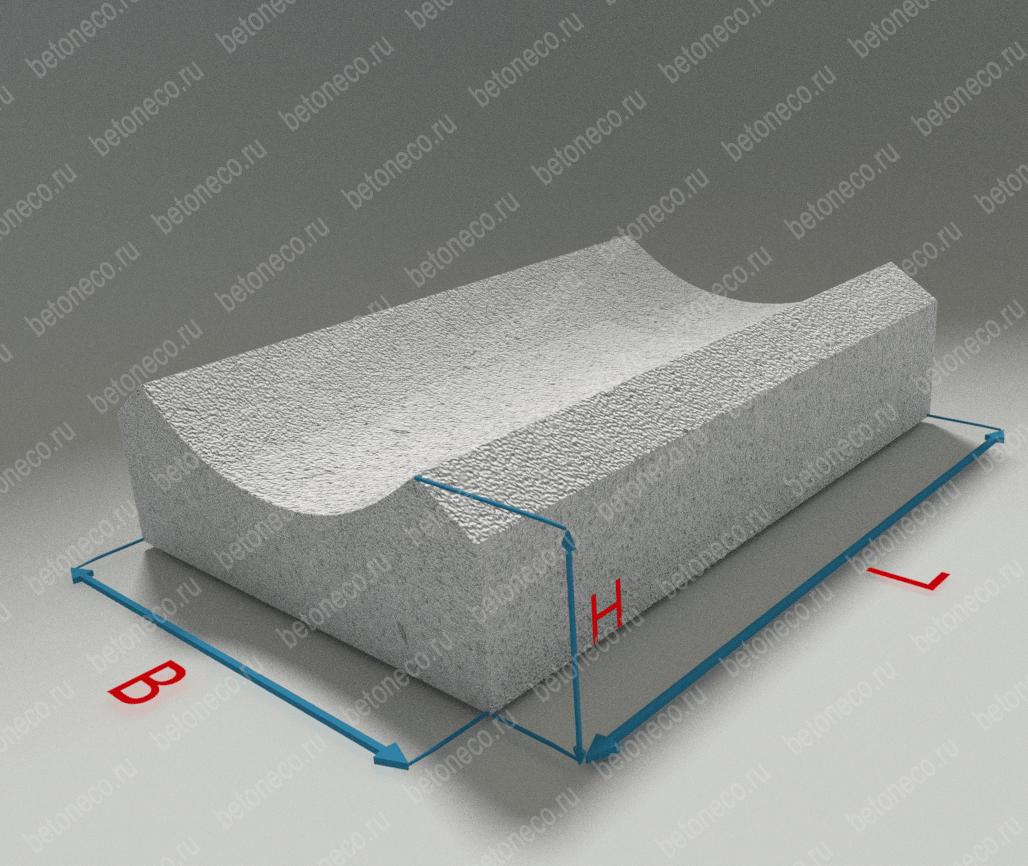 Лекальные блоки для труб из гофрированного металла